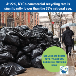 Recycling stats - 1